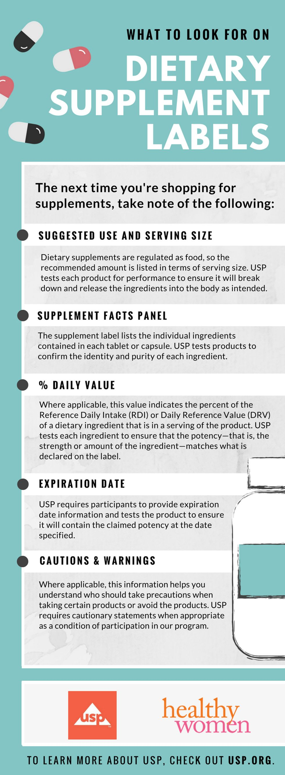 Dietary Supplement Facts You Shouldn't Ignore