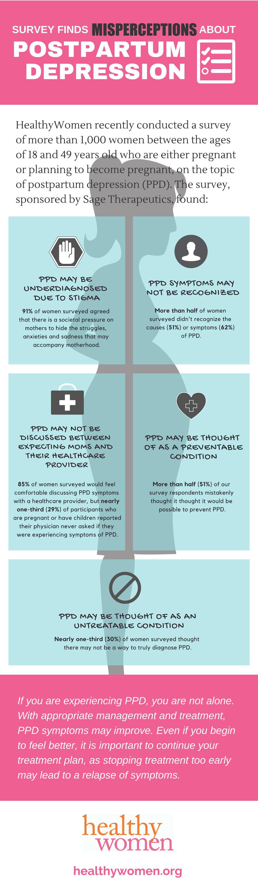 Why Aren't Women Speaking Up About Postpartum Depression?