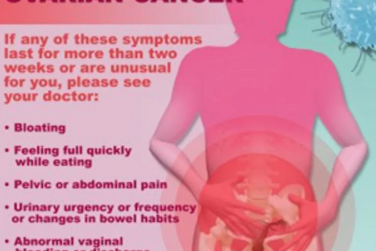 Ovarian Cancer Know The Symptoms And Risk Factors Healthywomen