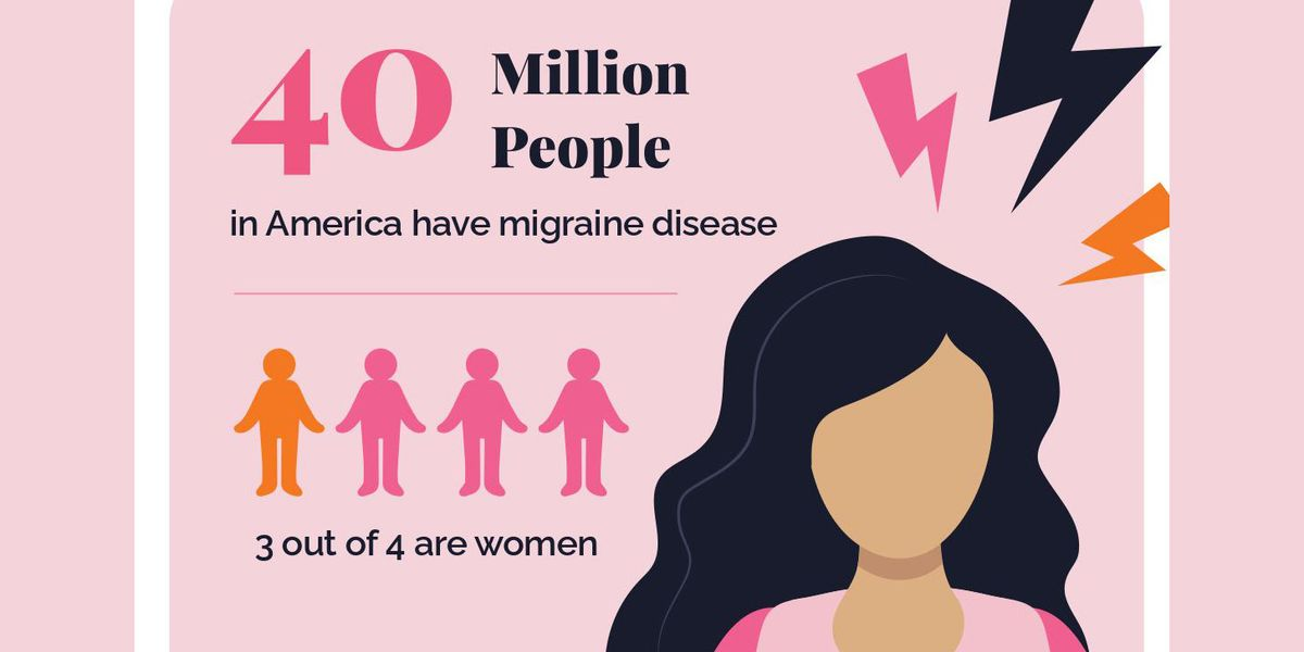 Most People Who Experience Migraine Are Women: Here's What You Need to Know