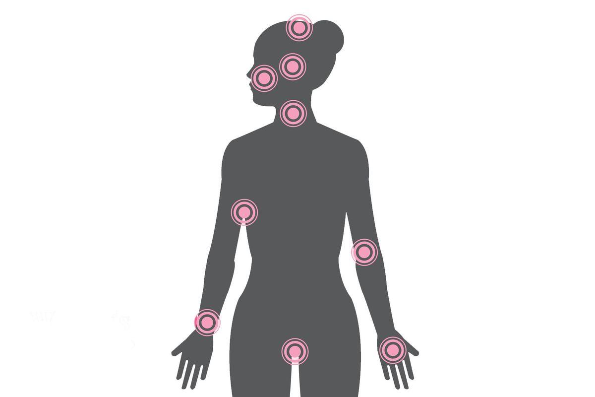Atopic Dermatitis Across Your Body
