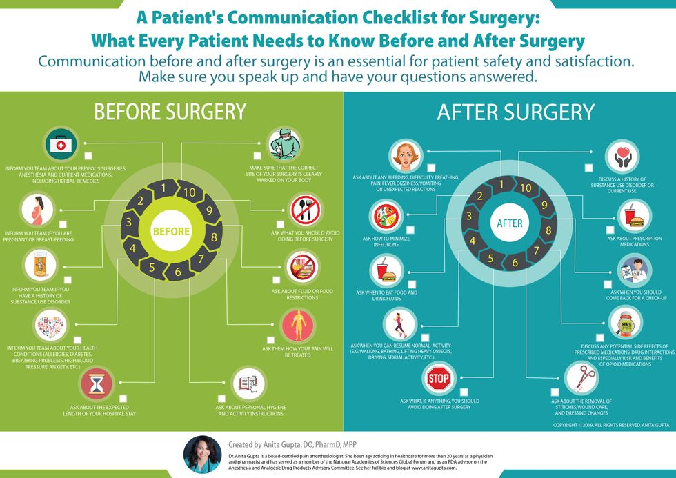 Questions to Ask Before and After Surgery