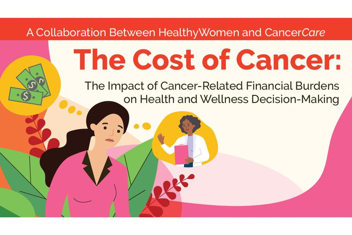 The Cost of Cancer:The Impact of Cancer-Related Financial Burdens on Emotional Well-Being